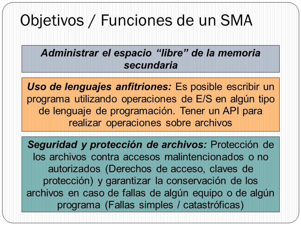 Objetivos / Funciones de un SMA Seguridad y protección de archivos: Protección de los archivos contra accesos malintencionados o no autorizados (Derec