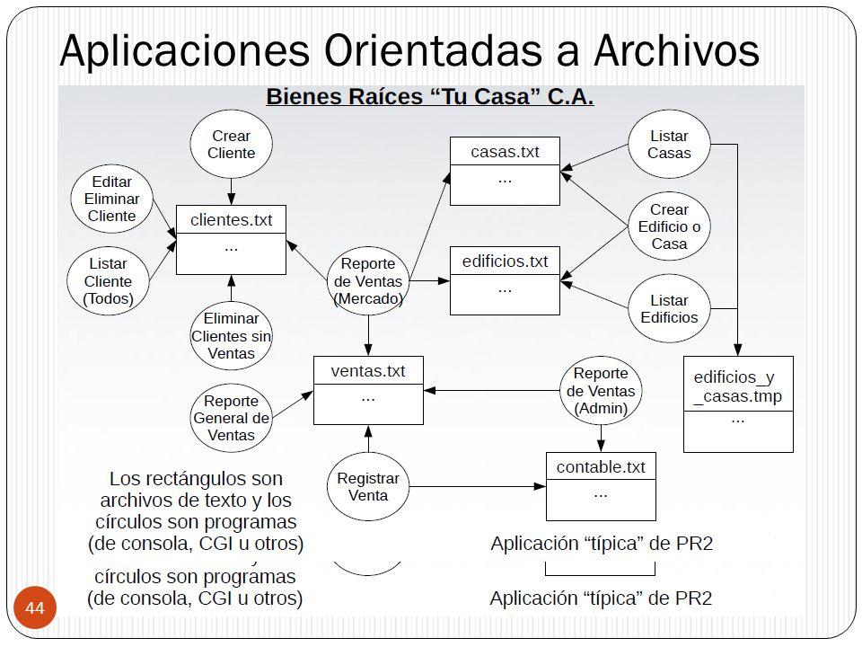 Aplicaciones Orientadas a Archivos 44