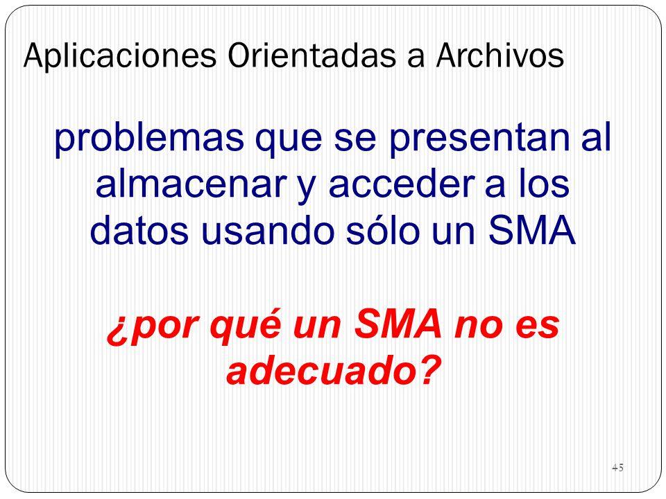 45 Aplicaciones Orientadas a Archivos problemas que se presentan al almacenar y acceder a los datos usando sólo un SMA ¿por qué un SMA no es adecuado?