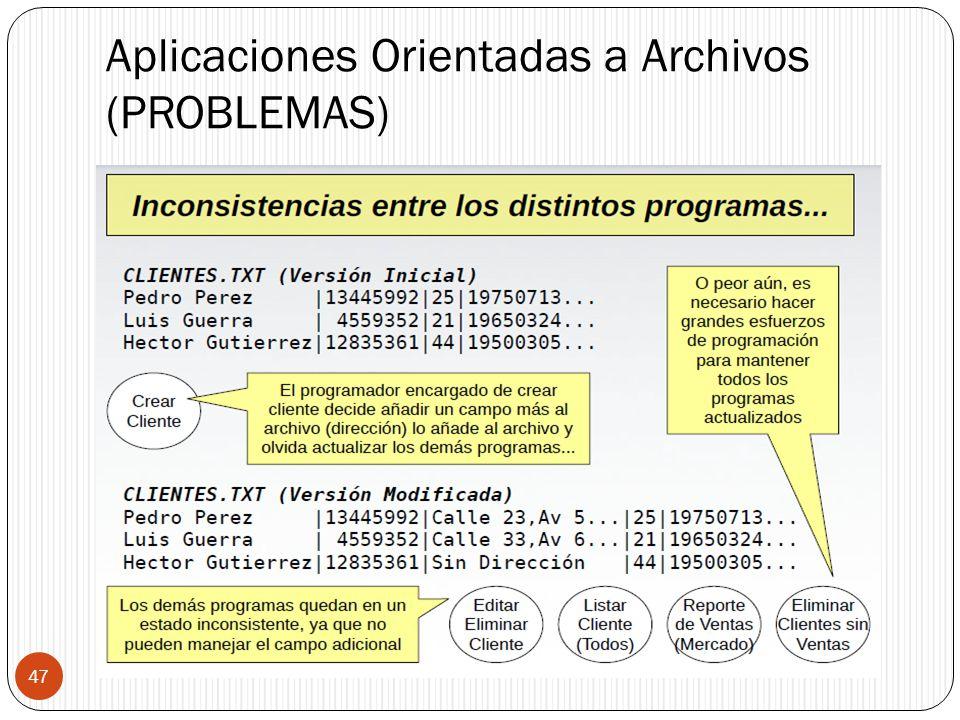 Aplicaciones Orientadas a Archivos (PROBLEMAS) Bases de Datos I 47