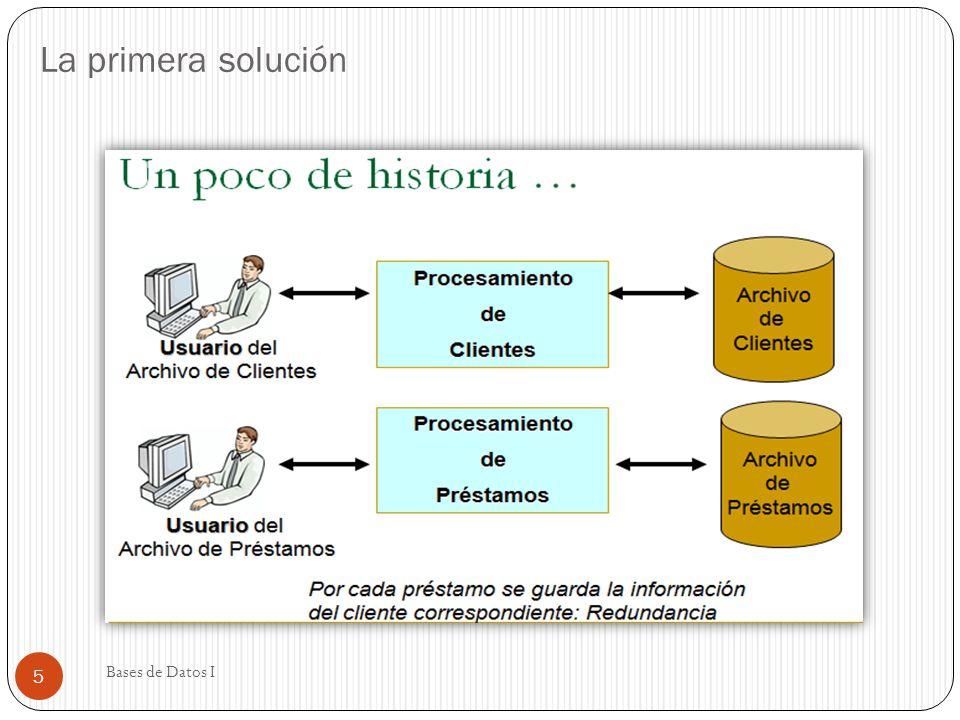 La segunda solución Usamos unas tablas (Excel) para el catalogo Escaneamos todos los libros en PDF La situación será algo como: Matrícula Usuarios Catálogo Préstamos 6 Bases de Datos I
