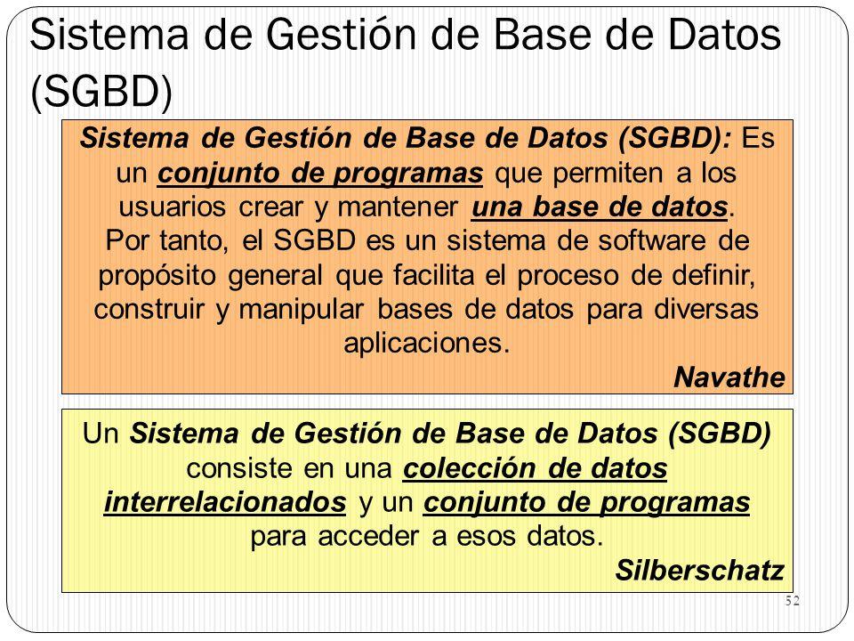 52 Sistema de Gestión de Base de Datos (SGBD) Sistema de Gestión de Base de Datos (SGBD): Es un conjunto de programas que permiten a los usuarios crea