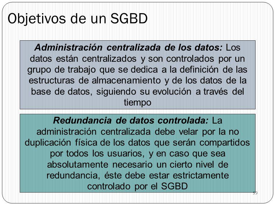 59 Objetivos de un SGBD Administración centralizada de los datos: Los datos están centralizados y son controlados por un grupo de trabajo que se dedic