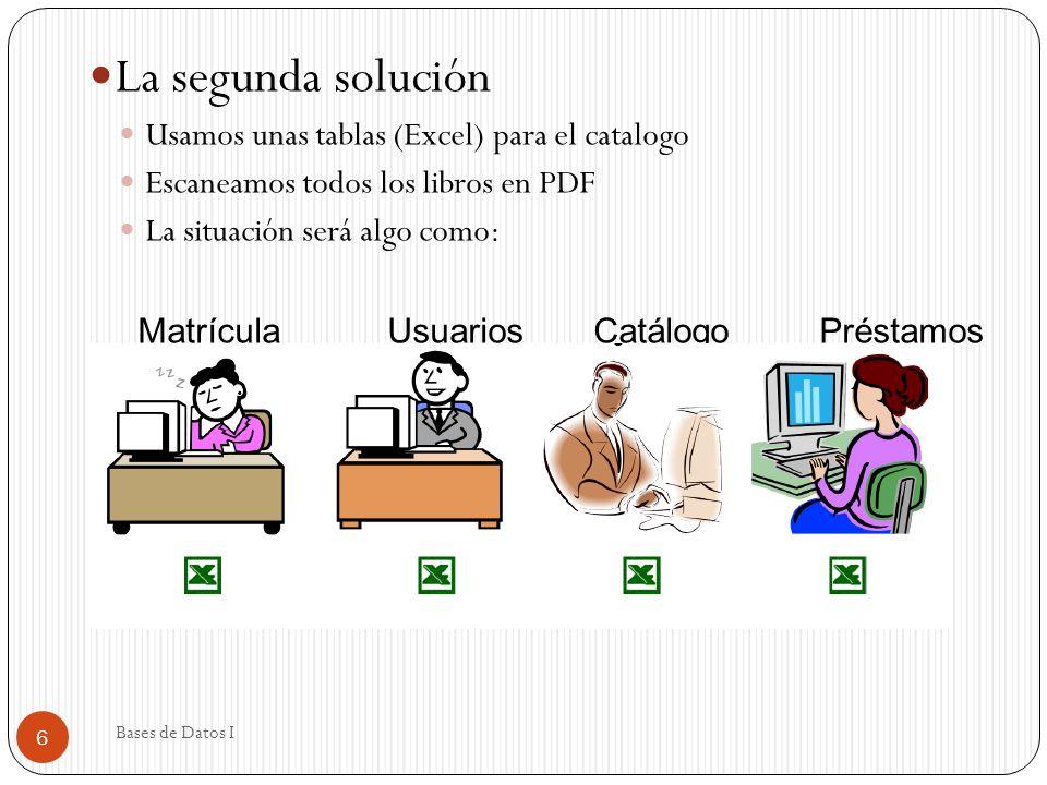 La segunda solución Usamos unas tablas (Excel) para el catalogo Escaneamos todos los libros en PDF La situación será algo como: Matrícula Usuarios Cat