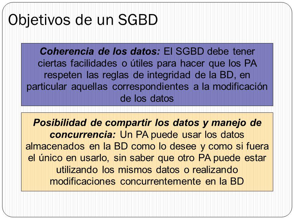 Objetivos de un SGBD Posibilidad de compartir los datos y manejo de concurrencia: Un PA puede usar los datos almacenados en la BD como lo desee y como
