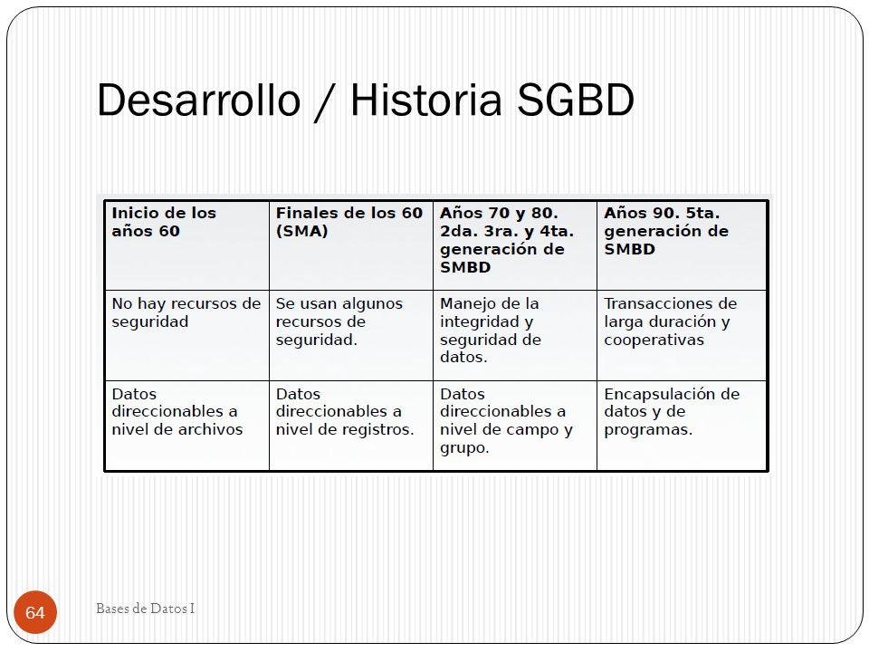 Desarrollo / Historia SGBD Bases de Datos I 64