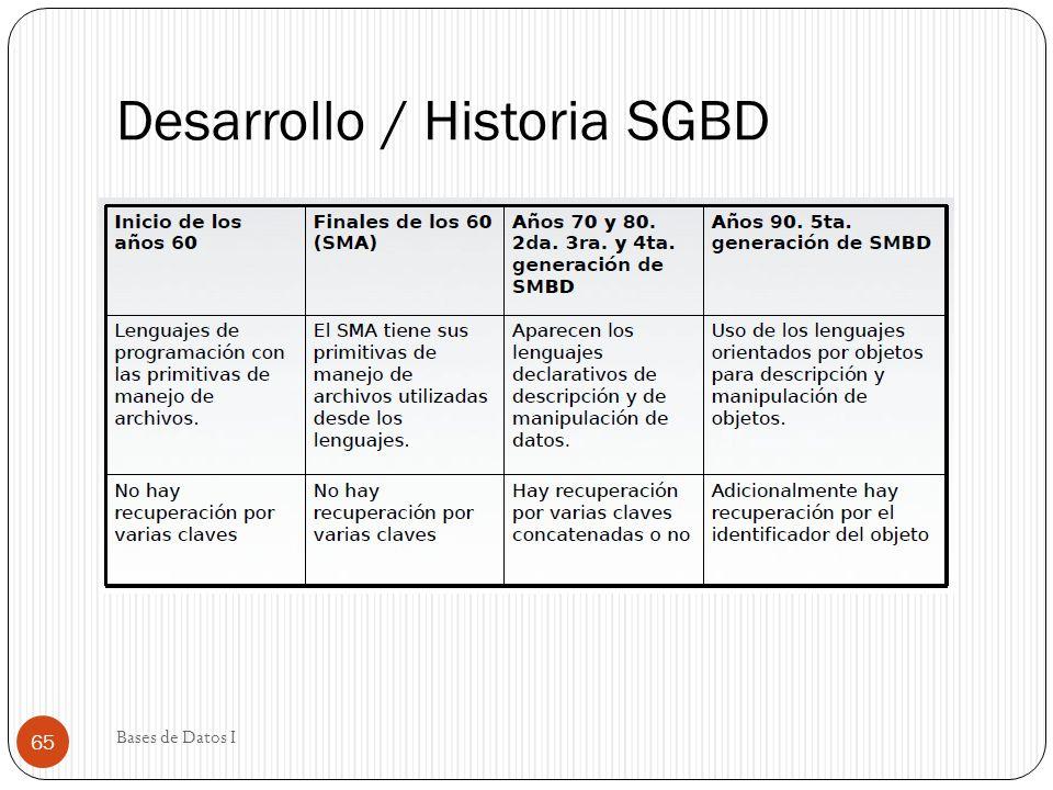 Desarrollo / Historia SGBD Bases de Datos I 65