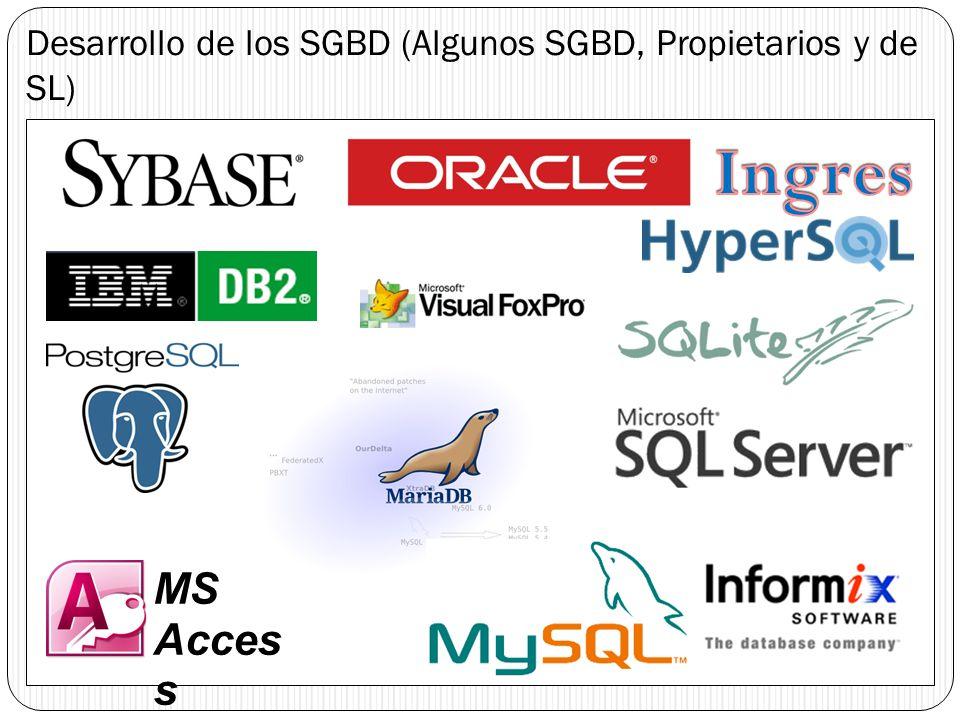 66 Desarrollo de los SGBD (Algunos SGBD, Propietarios y de SL) MS Acces s
