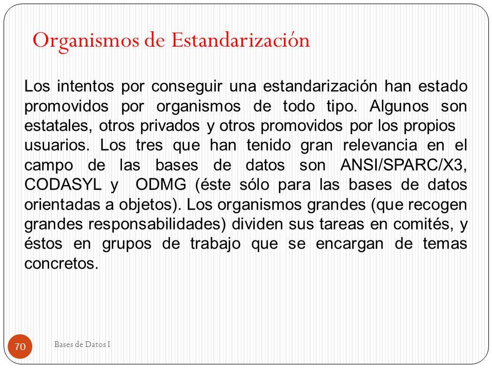 Bases de Datos I 70 Organismos de Estandarización Los intentos por conseguir una estandarización han estado promovidos por organismos de todo tipo. Al