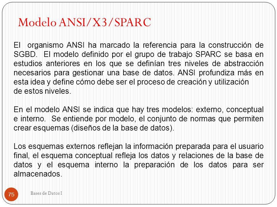 Bases de Datos I 75 Modelo ANSI/X3/SPARC El organismo ANSI ha marcado la referencia para la construcción de SGBD. El modelo definido por el grupo de t
