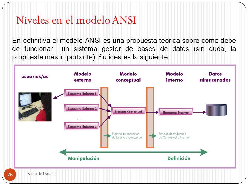 Bases de Datos I 76 Niveles en el modelo ANSI En definitiva el modelo ANSI es una propuesta teórica sobre cómo debe de funcionar un sistema gestor de