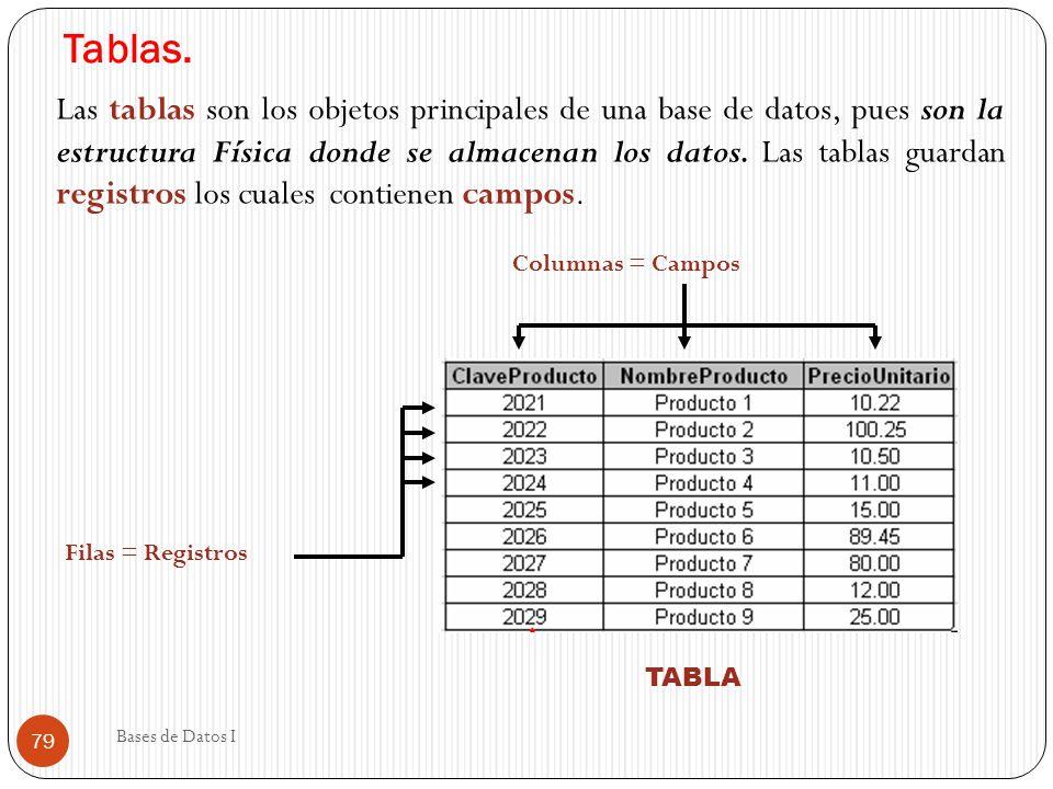 Tablas. Las tablas son los objetos principales de una base de datos, pues son la estructura Física donde se almacenan los datos. Las tablas guardan re