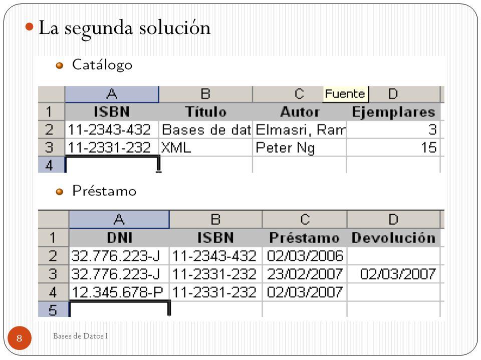 Donde se almacenan los datos físicamente Bases de Datos I 29