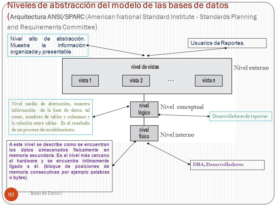 Niveles de abstracción del modelo de las bases de datos ( Arquitectura ANSI/SPARC (American National Standard Institute - Standards Planning and Requi