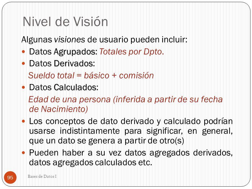 Nivel de Visión Algunas visiones de usuario pueden incluir: Agrupados Datos Agrupados: Totales por Dpto. Derivados Datos Derivados: Sueldo total = bás
