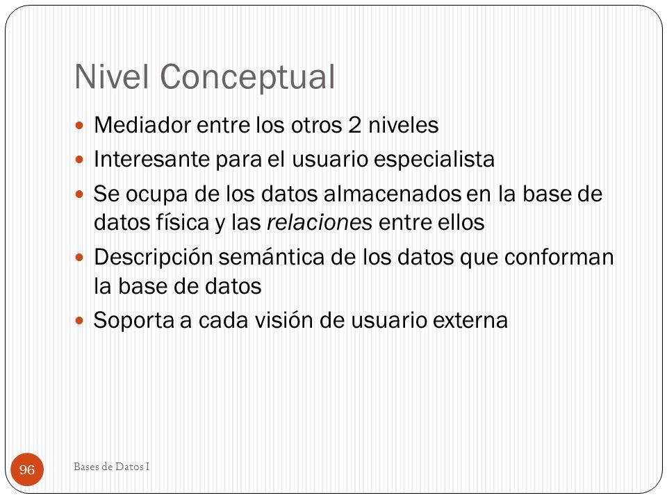 Nivel Conceptual Mediador entre los otros 2 niveles Interesante para el usuario especialista Se ocupa de los datos almacenados en la base de datos fís