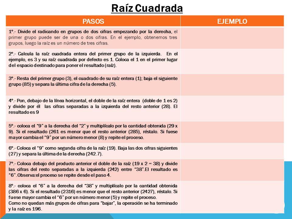 Raíz Cuadrada 2 PASOSEJEMPLO 1º.- Divide el radicando en grupos de dos cifras empezando por la derecha, el primer grupo puede ser de una o dos cifras.