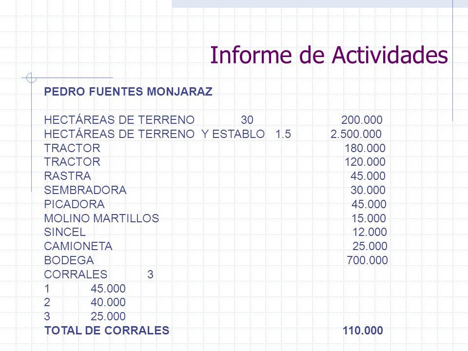 Informe de Actividades PEDRO FUENTES MONJARAZ HECTÁREAS DE TERRENO 30 200.000 HECTÁREAS DE TERRENO Y ESTABLO 1.5 2.500.000 TRACTOR 180.000 TRACTOR 120