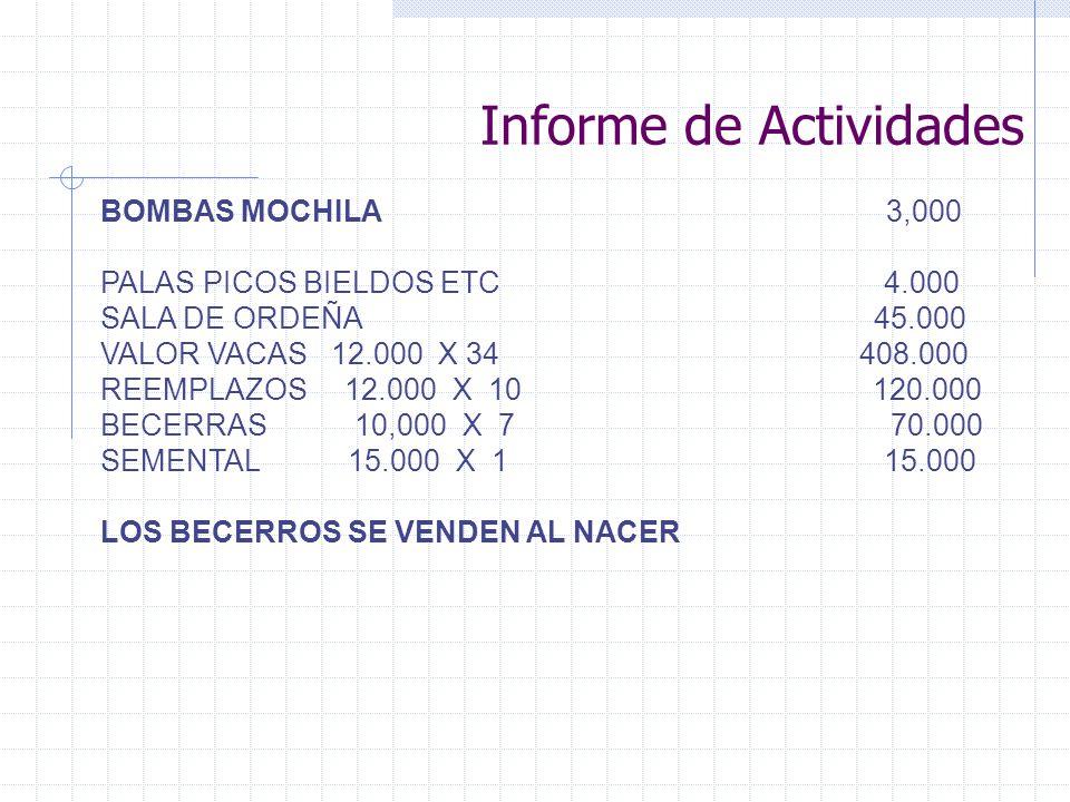 Informe de Actividades BOMBAS MOCHILA 3,000 PALAS PICOS BIELDOS ETC 4.000 SALA DE ORDEÑA 45.000 VALOR VACAS 12.000 X 34 408.000 REEMPLAZOS 12.000 X 10 120.000 BECERRAS 10,000 X 7 70.000 SEMENTAL 15.000 X 1 15.000 LOS BECERROS SE VENDEN AL NACER