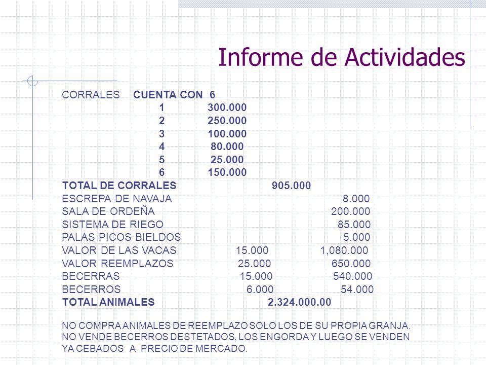 Informe de Actividades CORRALES CUENTA CON 6 1300.000 2250.000 3100.000 4 80.000 5 25.000 6150.000 TOTAL DE CORRALES 905.000 ESCREPA DE NAVAJA 8.000 S