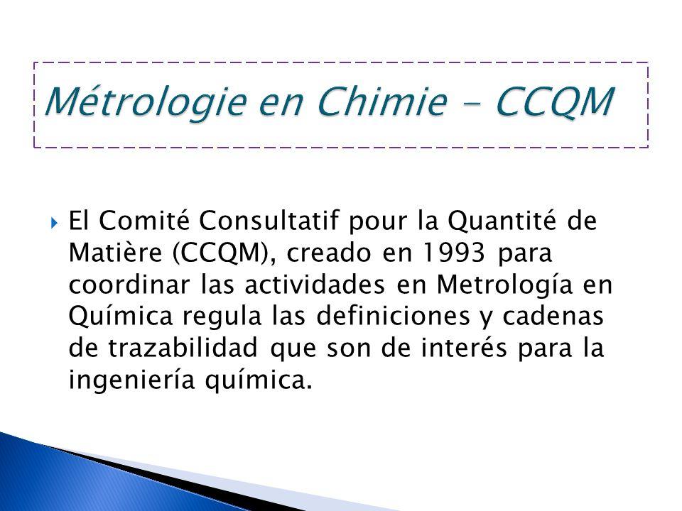 El Comité Consultatif pour la Quantité de Matière (CCQM), creado en 1993 para coordinar las actividades en Metrología en Química regula las definiciones y cadenas de trazabilidad que son de interés para la ingeniería química.