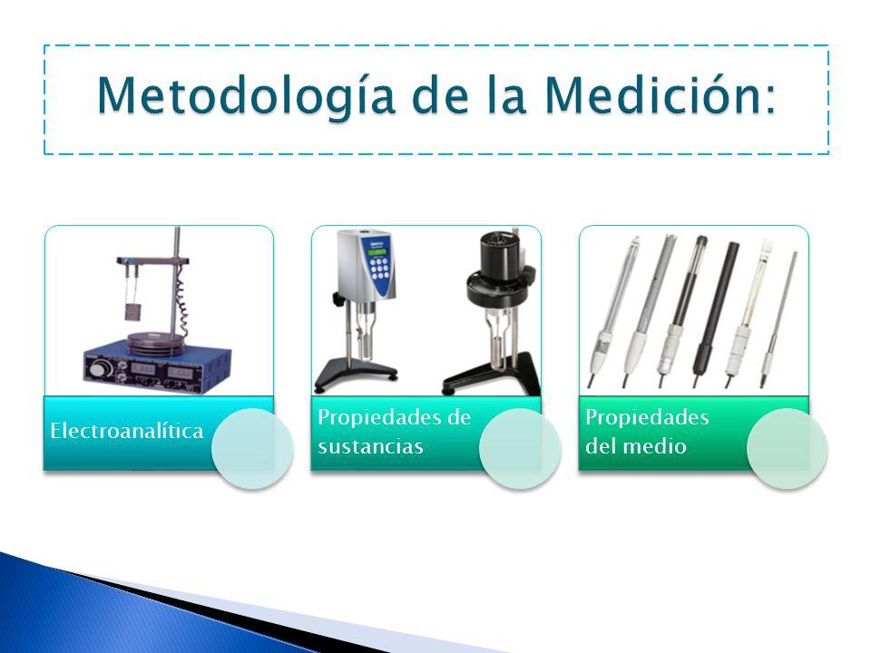 Electroanalítica Propiedades de sustancias Propiedades del medio