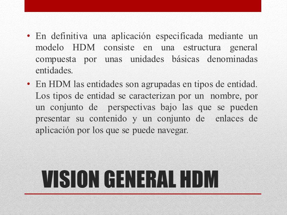 VISION GENERAL HDM En definitiva una aplicación especificada mediante un modelo HDM consiste en una estructura general compuesta por unas unidades bás