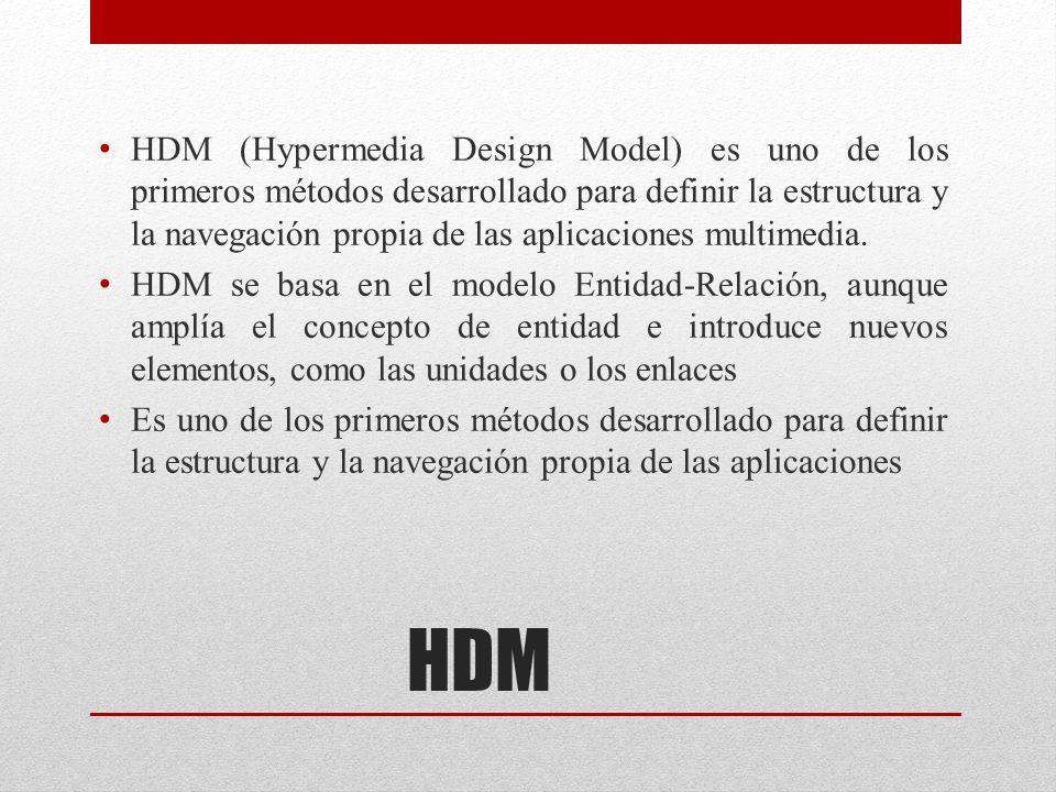 HDM Fue creado por los profesores Franca Garzotto y Paolo Paolini del Politecnico di Milano y por Daniel Schwabe de la Pontificia Universida Católica do Río de Janeiro en 1991 y en parte, en el marco del proyecto de la Comunidad Europea HYTEA.