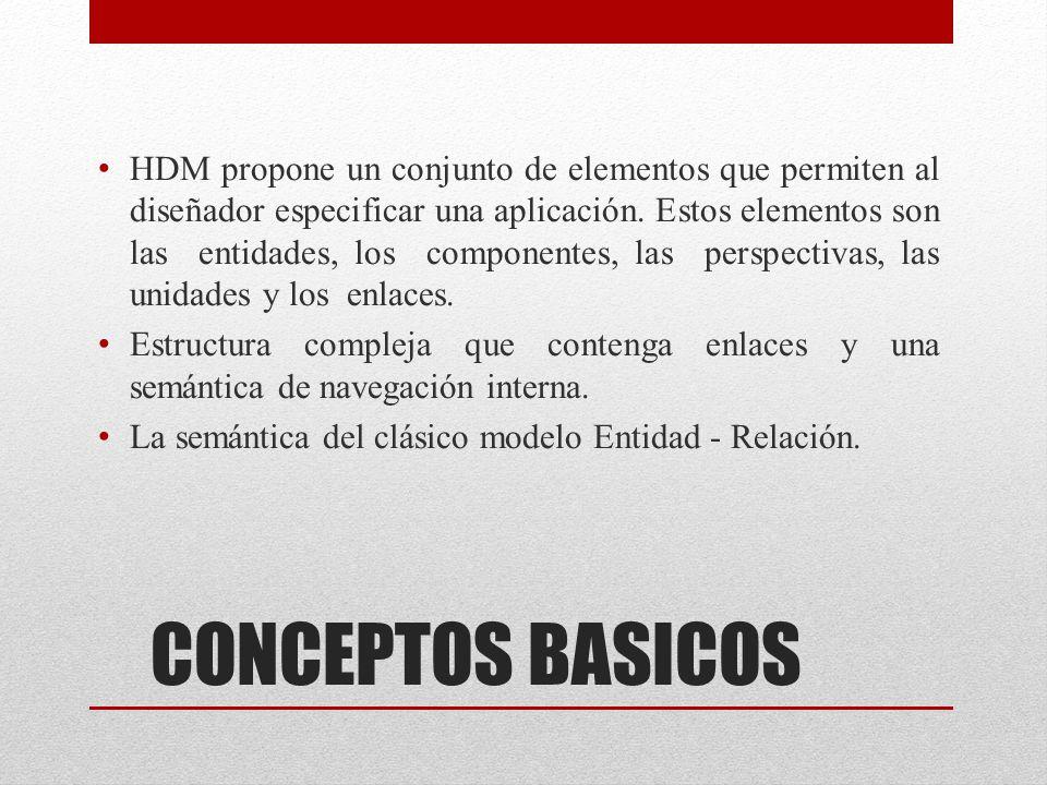 CONCEPTOS BASICOS HDM propone un conjunto de elementos que permiten al diseñador especificar una aplicación. Estos elementos son las entidades, los co
