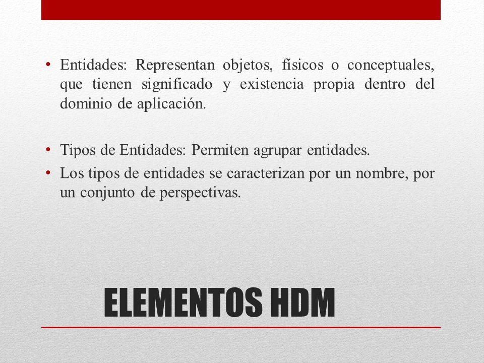 ELEMENTOS HDM Entidades: Representan objetos, físicos o conceptuales, que tienen significado y existencia propia dentro del dominio de aplicación. Tip