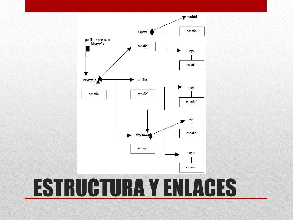 ESTRUCTURA Y ENLACES