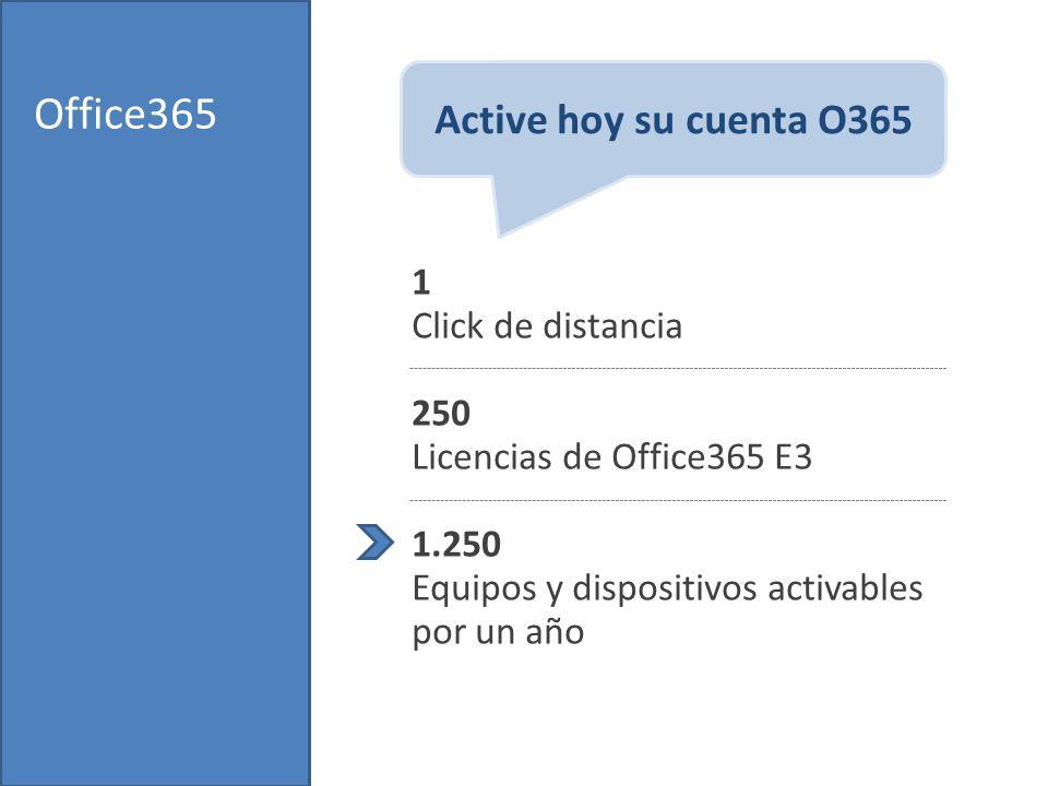 Active hoy su cuenta O365 1 Click de distancia 250 Licencias de Office365 E3 1.250 Equipos y dispositivos activables por un año Office365