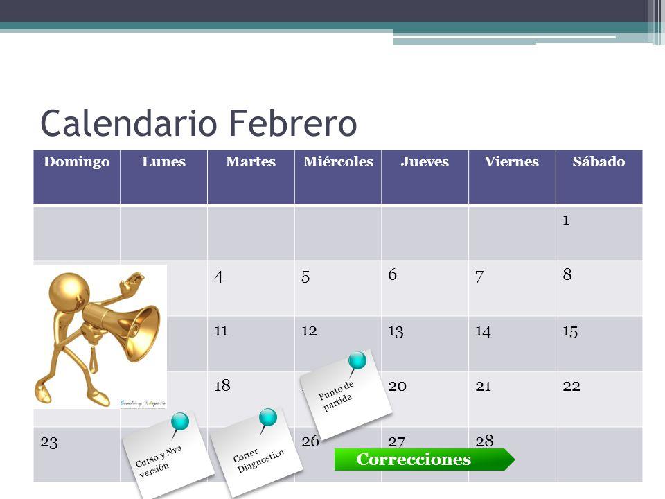 Calendario Febrero DomingoLunesMartesMiércolesJuevesViernesSábado 1 2345678 9101112131415 16171819202122 232425262728 Punto de partida Curso y Nva ver