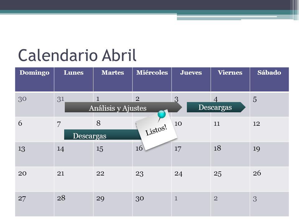 Calendario Abril DomingoLunesMartesMiércolesJuevesViernesSábado 303112345 6789101112 13141516171819 20212223242526 27282930123 Descargas Listos! Análi