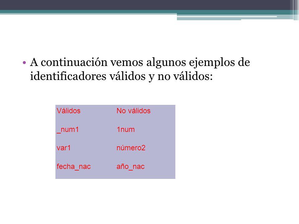A continuación vemos algunos ejemplos de identificadores válidos y no válidos: VálidosNo válidos _num11num var1número2 fecha_nacaño_nac