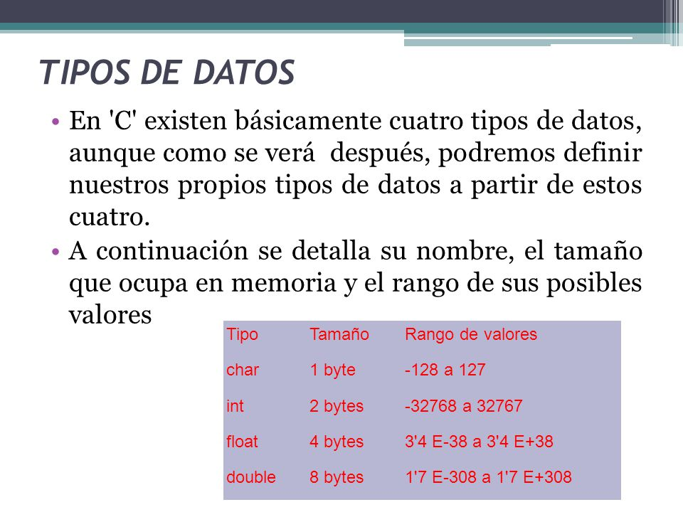 TIPOS DE DATOS En C existen básicamente cuatro tipos de datos, aunque como se verá después, podremos definir nuestros propios tipos de datos a partir de estos cuatro.