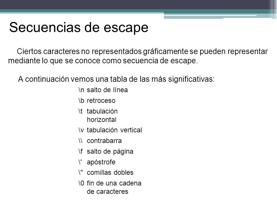 Secuencias de escape \nsalto de línea \bretroceso \ttabulación horizontal \vtabulación vertical \\contrabarra \fsalto de página \ apóstrofe \ comillas dobles \0fin de una cadena de caracteres Ciertos caracteres no representados gráficamente se pueden representar mediante lo que se conoce como secuencia de escape.