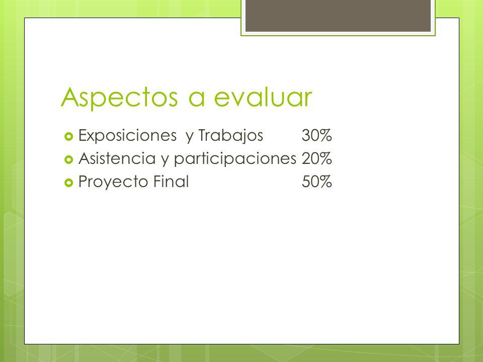 Aspectos a evaluar Exposiciones y Trabajos 30% Asistencia y participaciones20% Proyecto Final50%