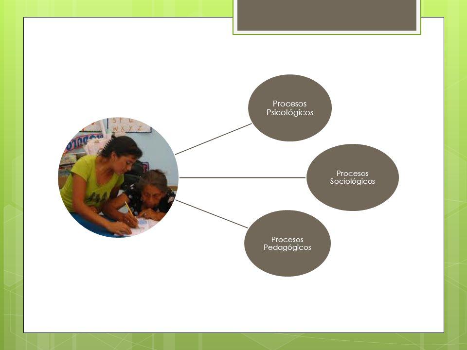 Procesos Psicológicos Procesos Sociológicos Procesos Pedagógicos