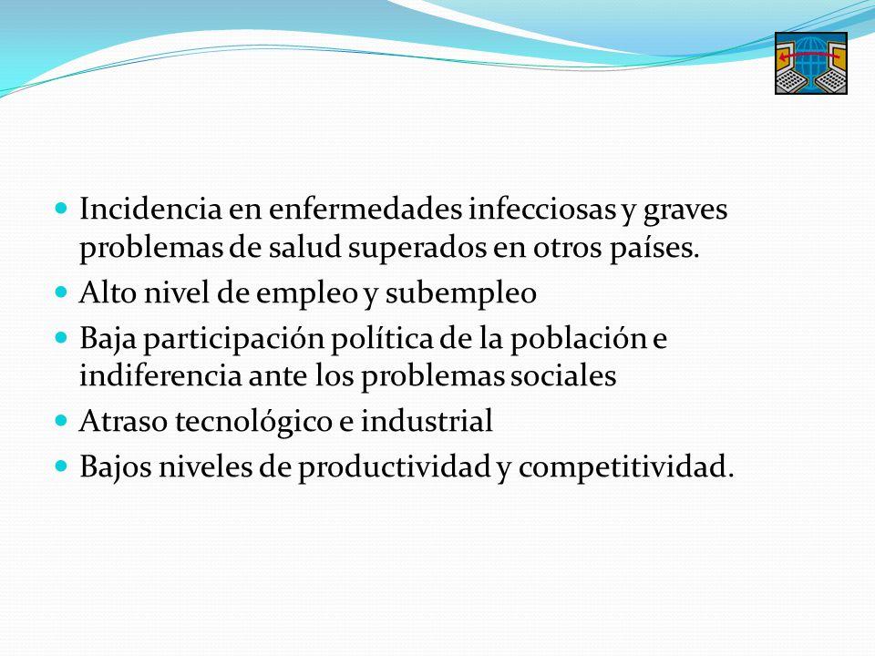 Incidencia en enfermedades infecciosas y graves problemas de salud superados en otros países. Alto nivel de empleo y subempleo Baja participación polí