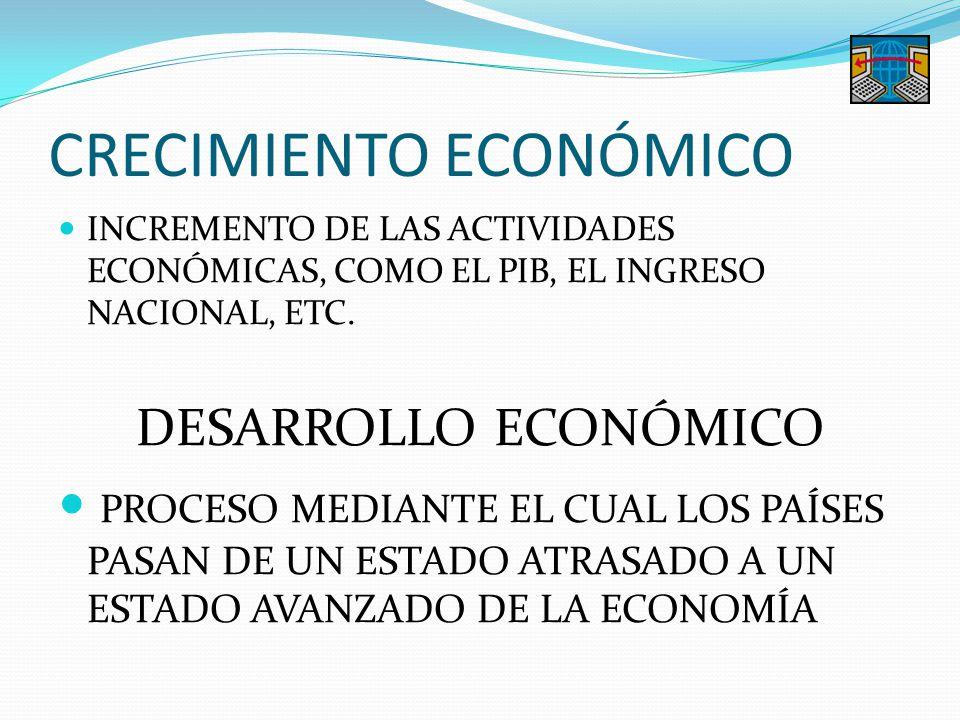 CRECIMIENTO ECONÓMICO INCREMENTO DE LAS ACTIVIDADES ECONÓMICAS, COMO EL PIB, EL INGRESO NACIONAL, ETC. DESARROLLO ECONÓMICO PROCESO MEDIANTE EL CUAL L