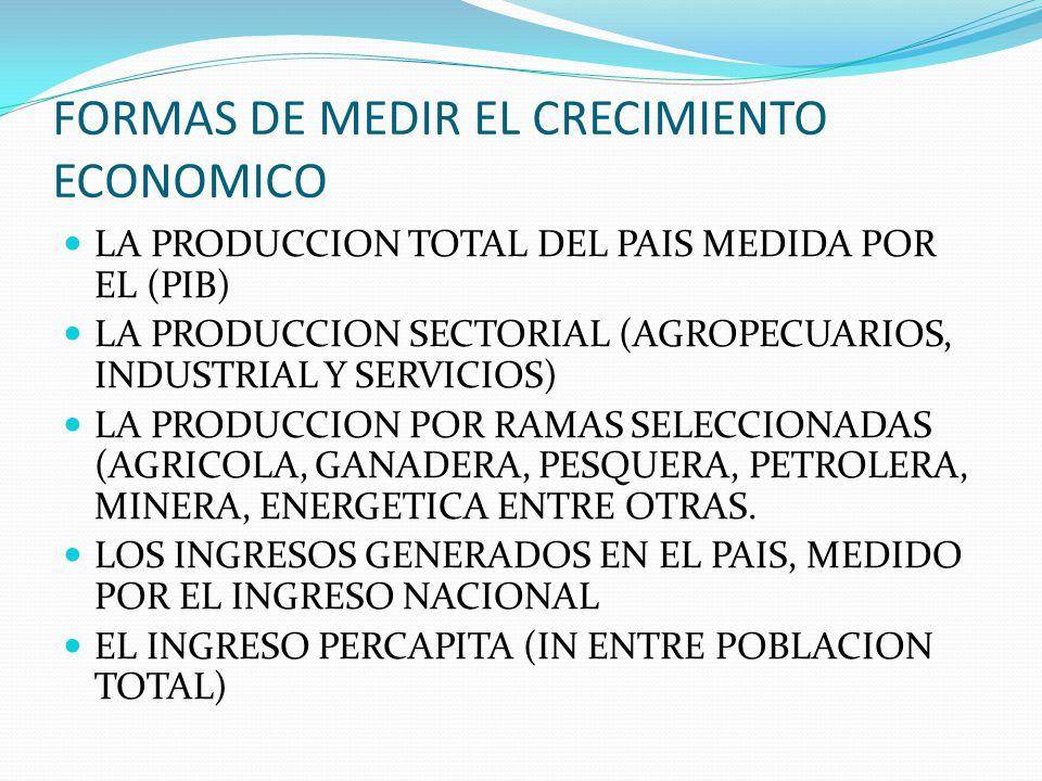 FORMAS DE MEDIR EL CRECIMIENTO ECONOMICO LA PRODUCCION TOTAL DEL PAIS MEDIDA POR EL (PIB) LA PRODUCCION SECTORIAL (AGROPECUARIOS, INDUSTRIAL Y SERVICI