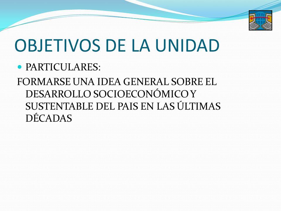 OBETIVOS DE LA UNIDAD ESPECIFICOS: 1.