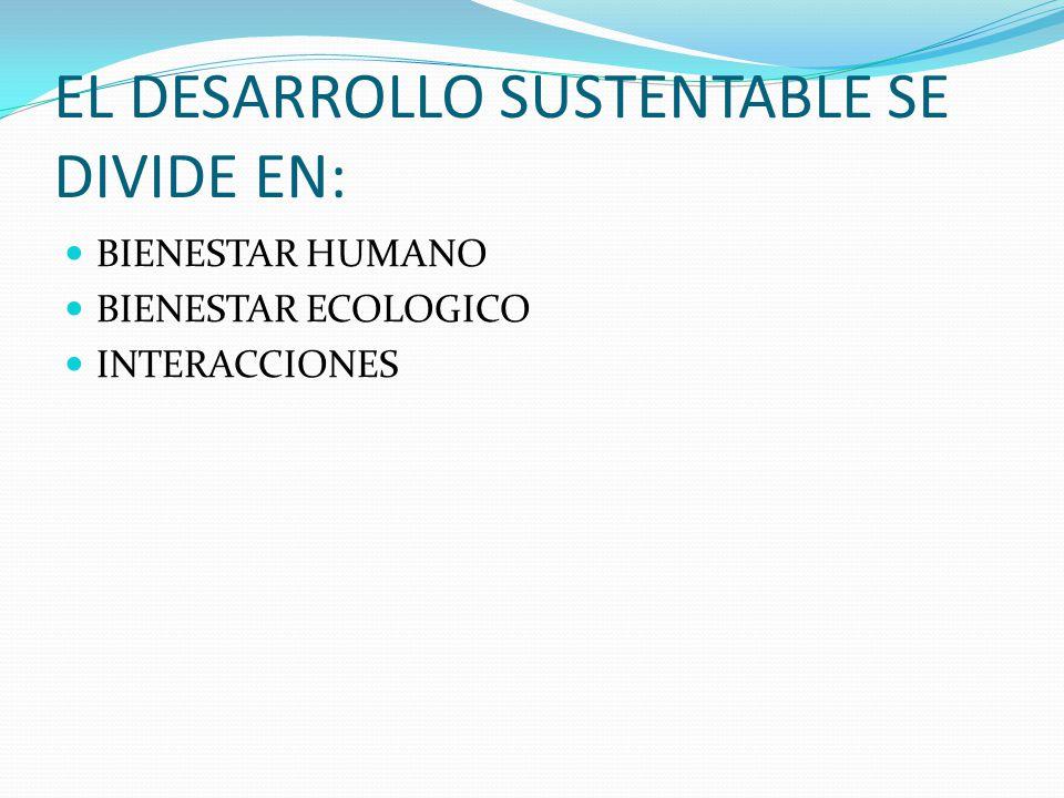 EL DESARROLLO SUSTENTABLE SE DIVIDE EN: BIENESTAR HUMANO BIENESTAR ECOLOGICO INTERACCIONES