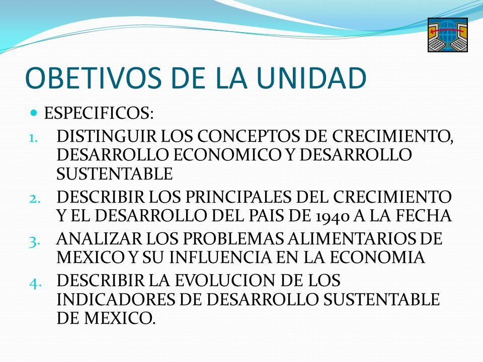 OBETIVOS DE LA UNIDAD ESPECIFICOS: 1. DISTINGUIR LOS CONCEPTOS DE CRECIMIENTO, DESARROLLO ECONOMICO Y DESARROLLO SUSTENTABLE 2. DESCRIBIR LOS PRINCIPA