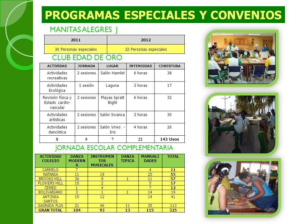 MANITAS ALEGRES J CLUB EDAD DE ORO PROGRAMAS ESPECIALES Y CONVENIOS 20112012 30 Personas especiales32 Personas especiales ACTIVIDADJORNADALUGARINTENSI