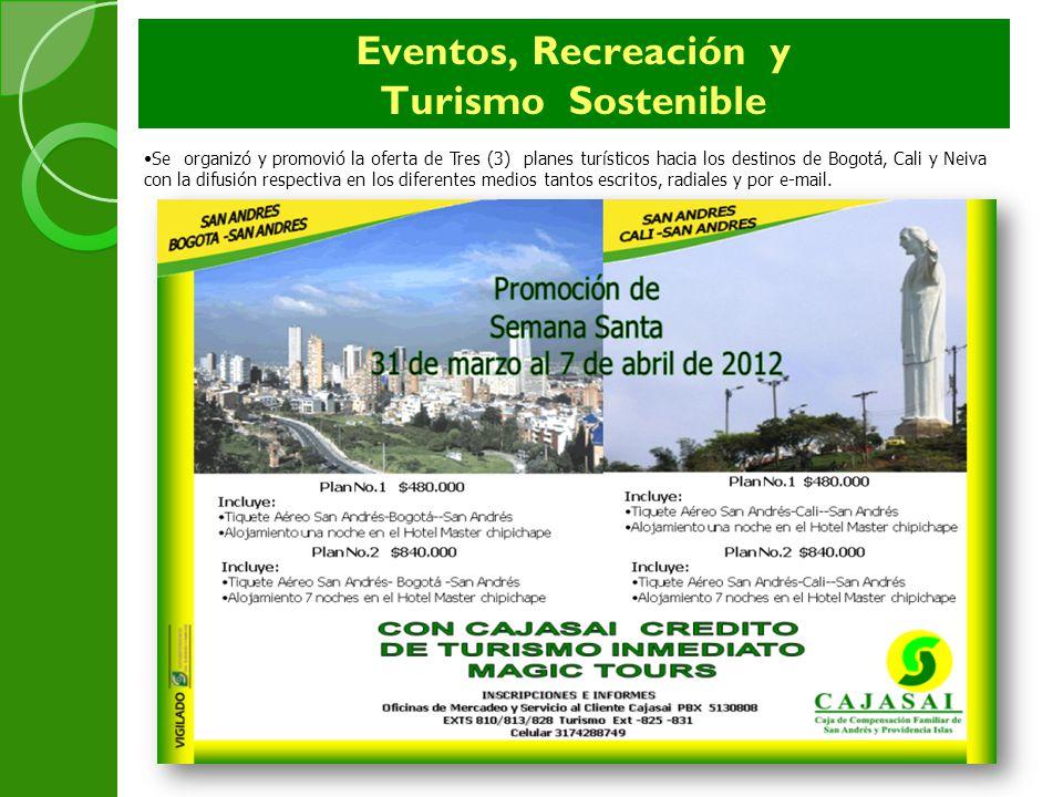 Eventos, Recreación y Turismo Sostenible Se organizó y promovió la oferta de Tres (3) planes turísticos hacia los destinos de Bogotá, Cali y Neiva con