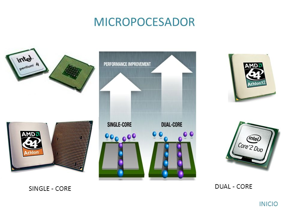 MICROPOCESADOR SINGLE - CORE DUAL - CORE