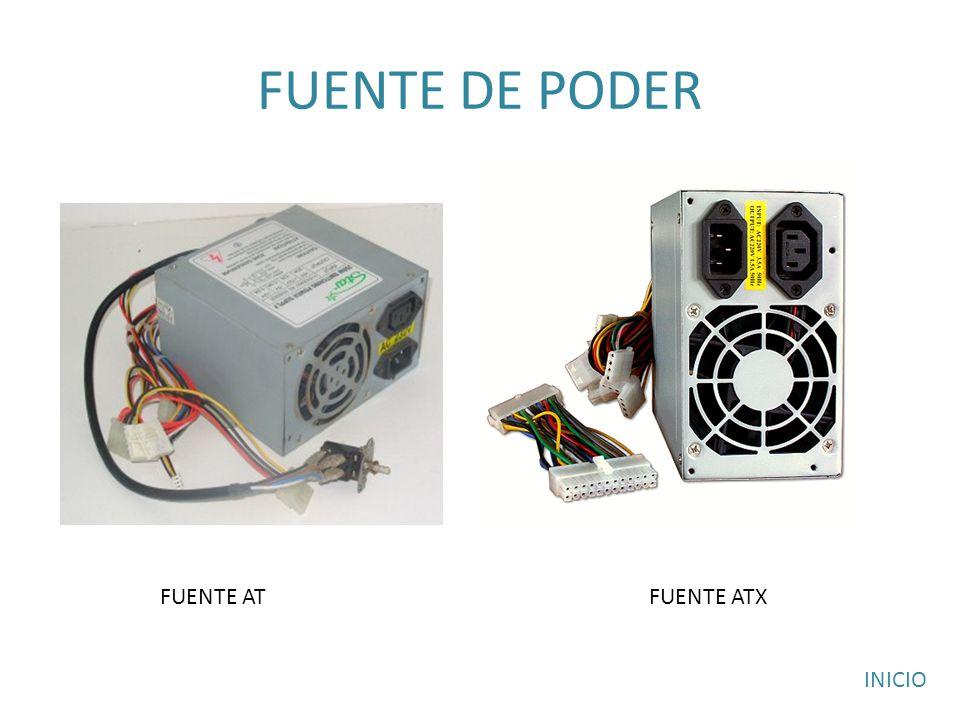 FUENTE DE PODER FUENTE ATFUENTE ATX INICIO