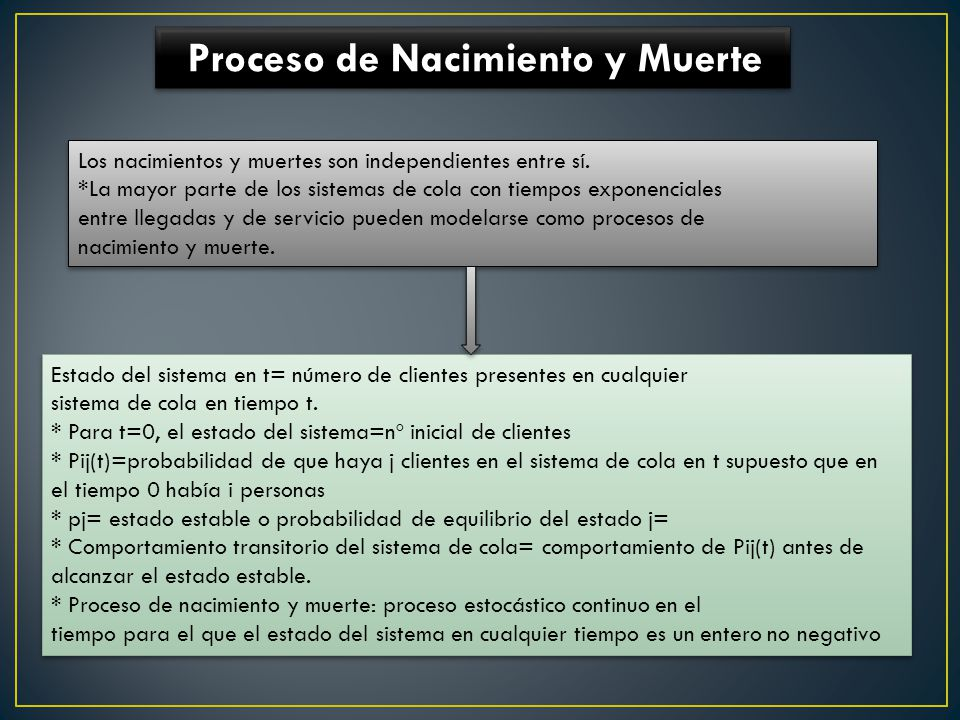 Proceso de Nacimiento y Muerte Estado del sistema en t= número de clientes presentes en cualquier sistema de cola en tiempo t.